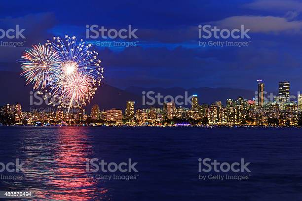 Photo of Celebration of Light - Fireworks Competition