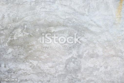 611897876istockphoto cement texture background 1182423416