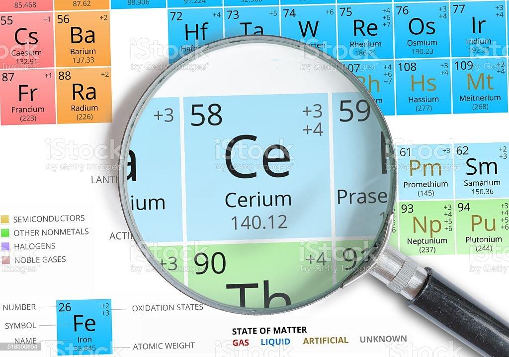 Fotografa de cerio smbolo de ce elemento de la tabla peridica elemento de la tabla peridica ampliado foto de stock libre de urtaz Choice Image