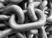 Galvanized coated chain stack