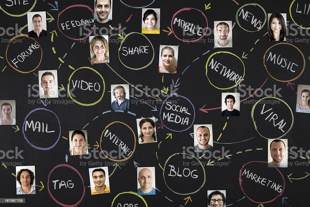 A chalk board drawing of people and social media stock photo