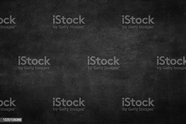 Chalkboard blackboard texture with copy space blank picture id1020105066?b=1&k=6&m=1020105066&s=612x612&h=eq3a7lxn0ldhorzjsyvnisqehejaqycpx 7jfvavgda=