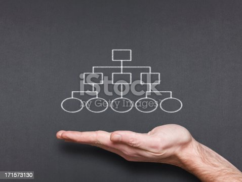 istock chalkboard with hand and business related diagram 171573130