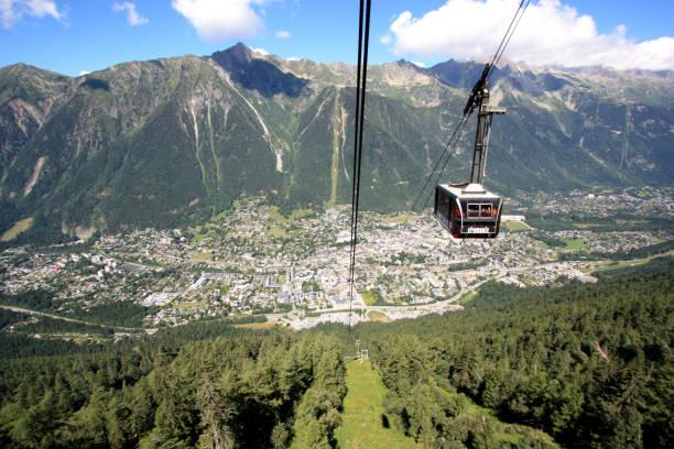 Chamonix à partir du téléphérique de l'Aiguille du Midi - Photo