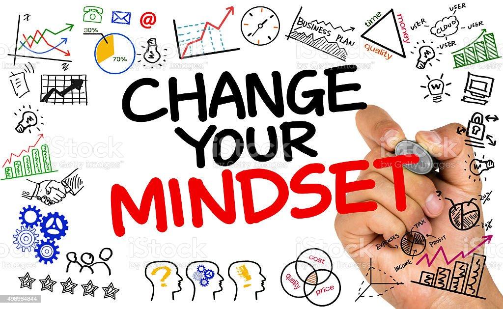 change your mindset concept foto