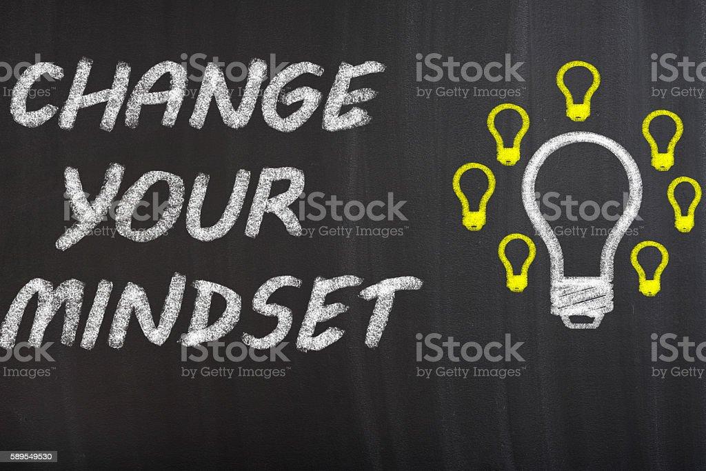 Change Your Mindset Concept stock photo