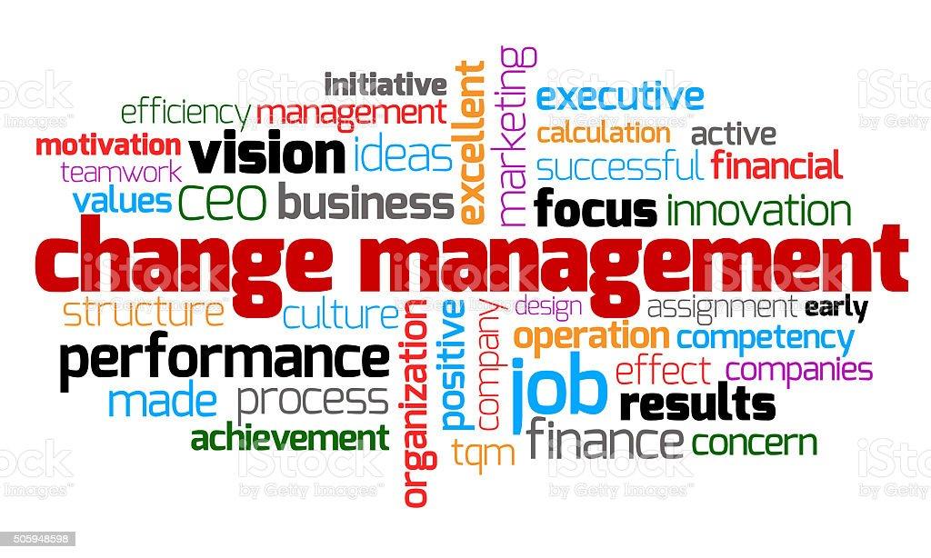 Changes Management Keyword stock photo