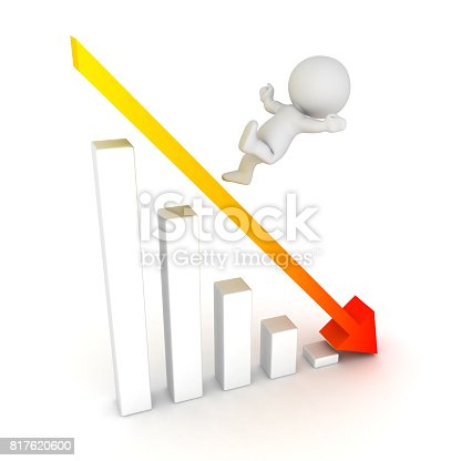 3D Character falling off of chart showing decline. Isolated on white.