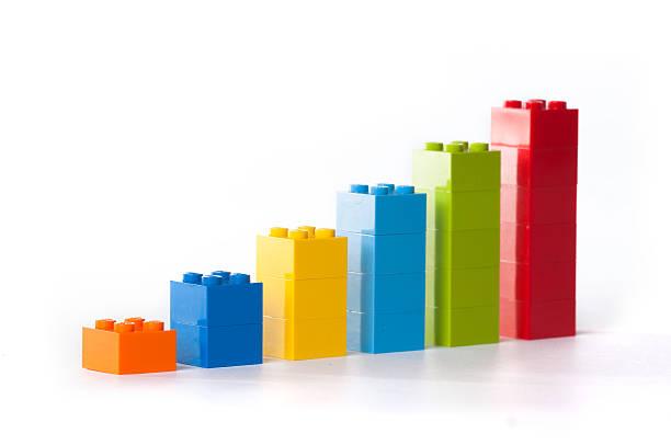 chart from lego - lego stockfoto's en -beelden