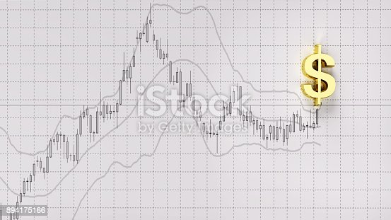 Chart Indicator Copy Space Symbol Gold Dollarinvestment Stock Market