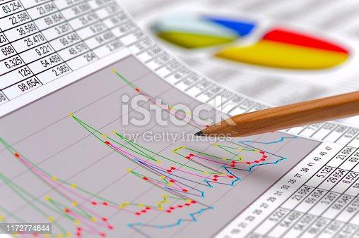 1158207931 istock photo Chart of stock market and exchange 1172774644