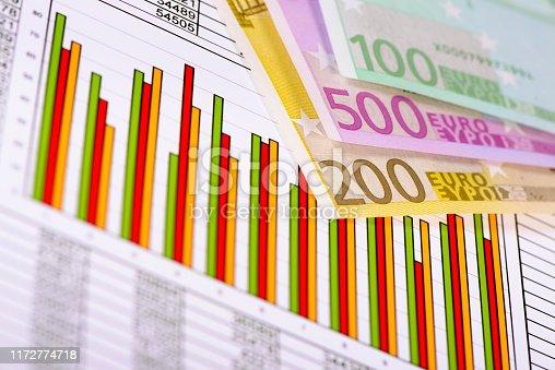 1158207931 istock photo Chart of stock market and exchange 1172774718