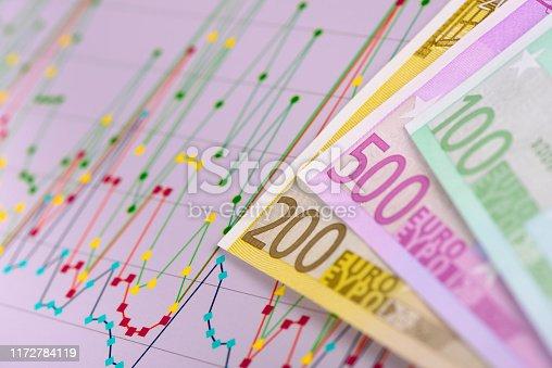 1158207931 istock photo Chart of stock market and exchange 1172784119