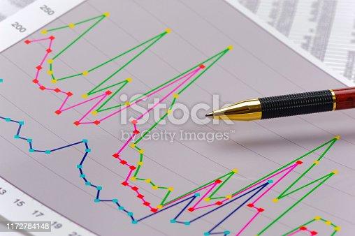 1158207931 istock photo Chart of stock market and exchange 1172784148