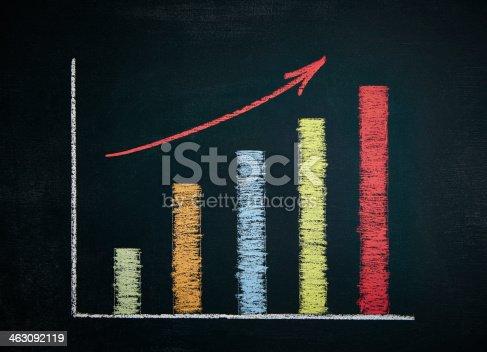 istock Chart on a blackboard. 463092119