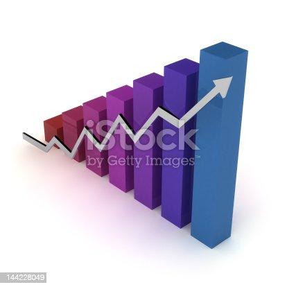 635932844 istock photo Chart (going up) 144228049