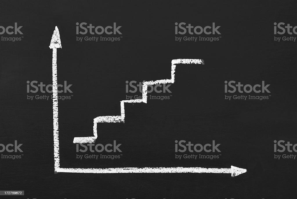 chart royalty-free stock photo