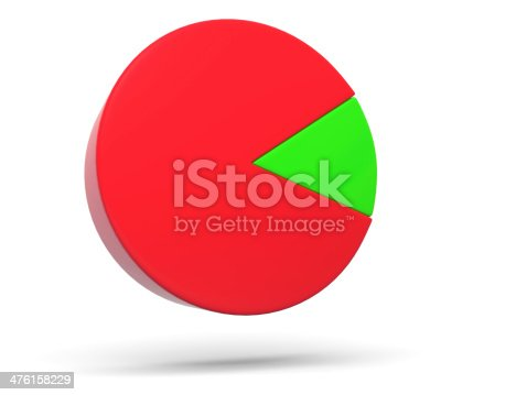 511722788istockphoto Chart 476158229