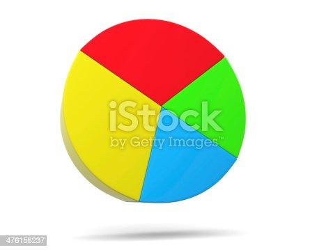 511722788istockphoto Chart 476158237