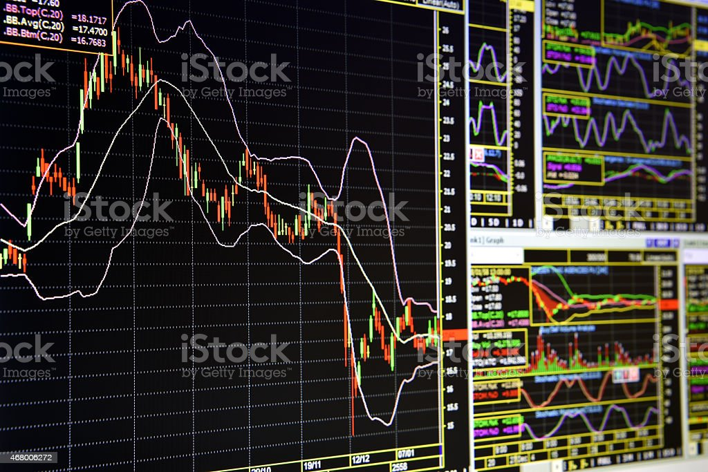 Charts of Financial Instruments stock photo