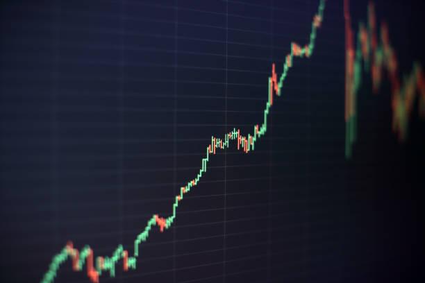 Bir bilgisayarın monitöründe profesyonel teknik analiz için hacim analizi de dahil olmak üzere çeşitli göstergelere sahip finansal araçların çizelgeleri. Temel ve teknik analiz kavramı. stok fotoğrafı