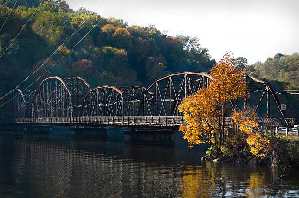 Cheat Lake, West Virginia