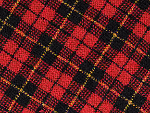 Checked texture retro XXXXL 1950s'  plaid Retro 1950s' original texture. XXXXL background. Please zoom in for detail.More images see in my portfolios: plaid stock pictures, royalty-free photos & images