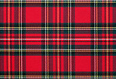 Checkered fabric background, texture