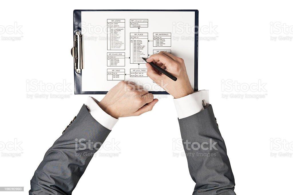 checking algorithm system royalty-free stock photo