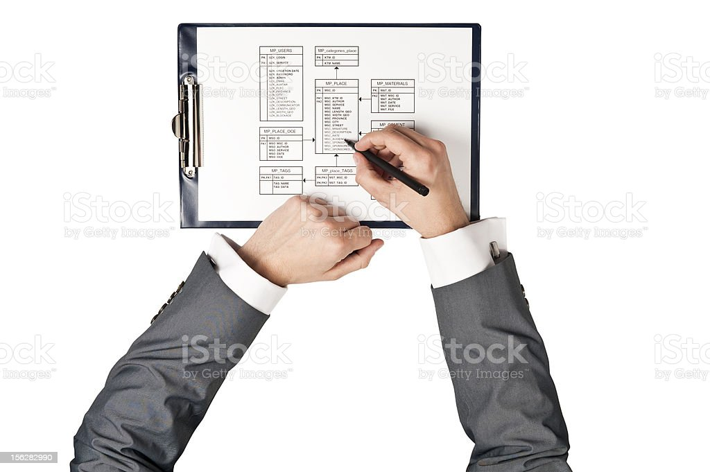 checking algorithm system stock photo