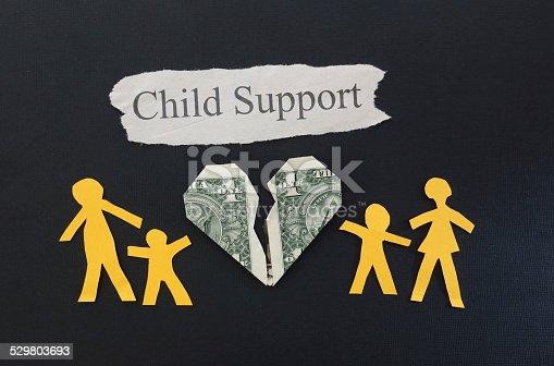 istock child support 529803693