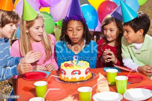 933458532 istock photo Children at birthday party 172449969