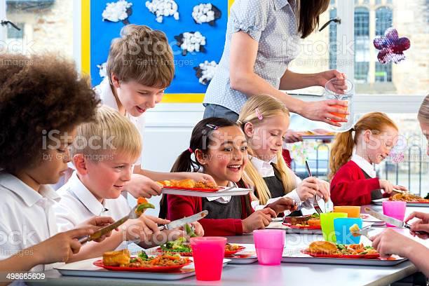 Children eating school dinners picture id498665609?b=1&k=6&m=498665609&s=612x612&h=vbwadgjk1llh mwprksnqn2dlmc7as4lln89eugxoda=