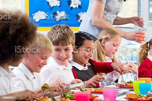 Children eating school dinners picture id498665611?b=1&k=6&m=498665611&s=612x612&h=4qlwpj3csalwkasdcsm8j0zm6vulqgm4ci8vmctbz70=