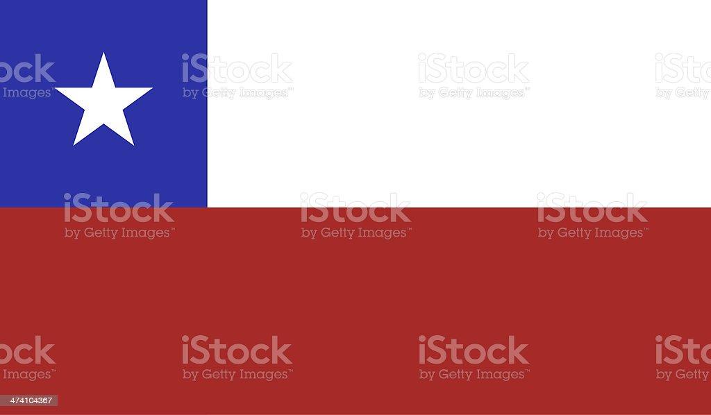 Chile-Flagge – Foto