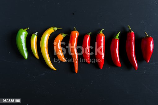 Red, Green And Yelow Chili Peppers Mix