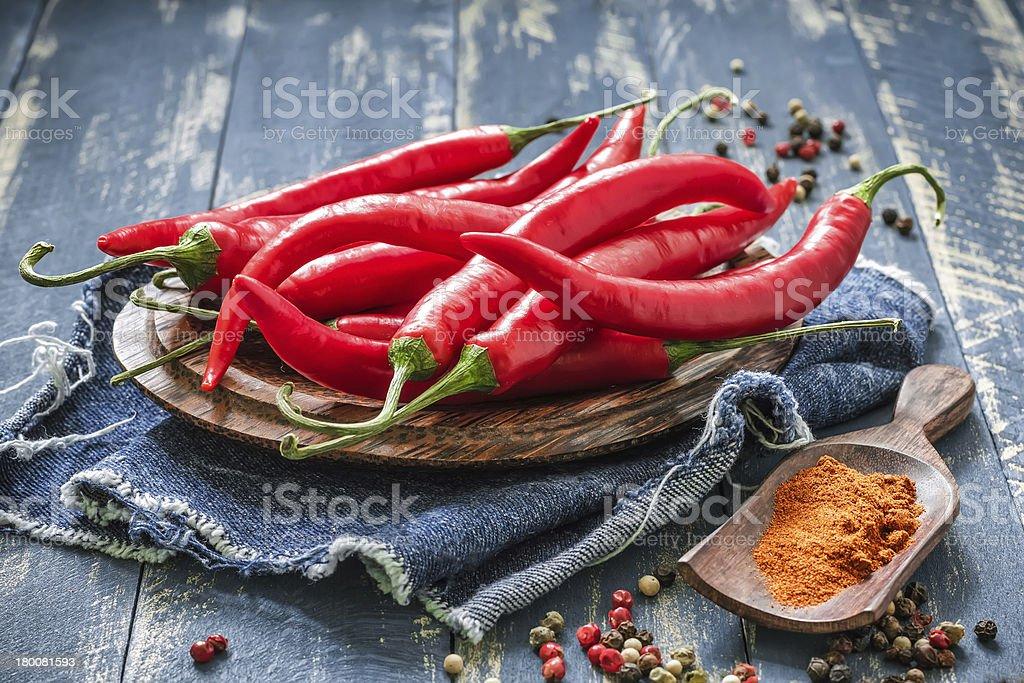 Chili Chili Burning Stock Photo