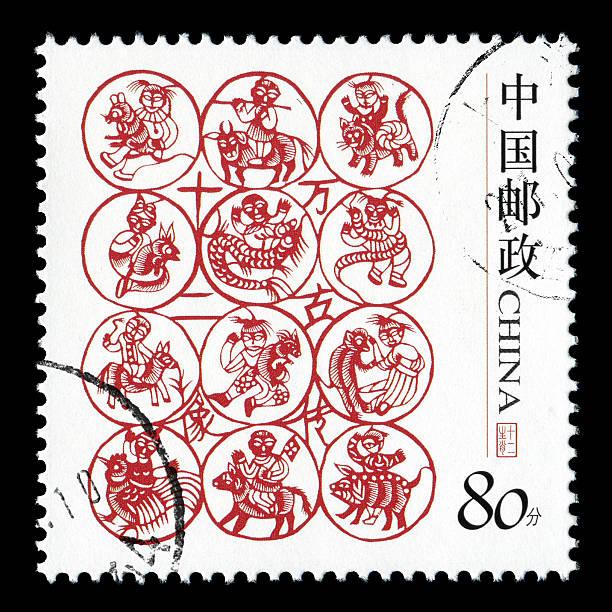 Signe du zodiaque chinois - Photo