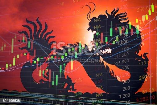 istock China stock market graph ticker 624196538