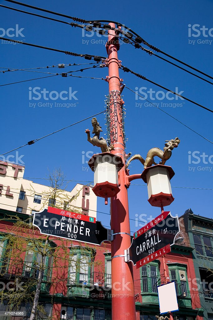 Chinatown street sign royalty-free stock photo
