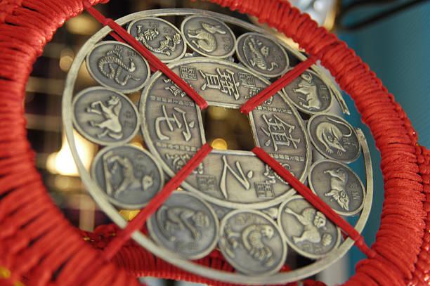 Pièce de monnaie chinoise - Photo