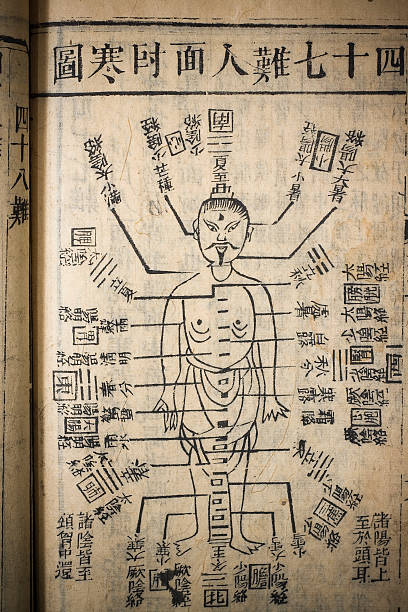 chinese traditional medicine ancient book - chinese writing 個照片及圖片檔