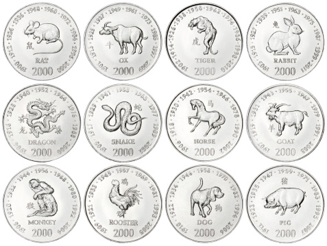 Chinese Zodiac coins set from Somalia