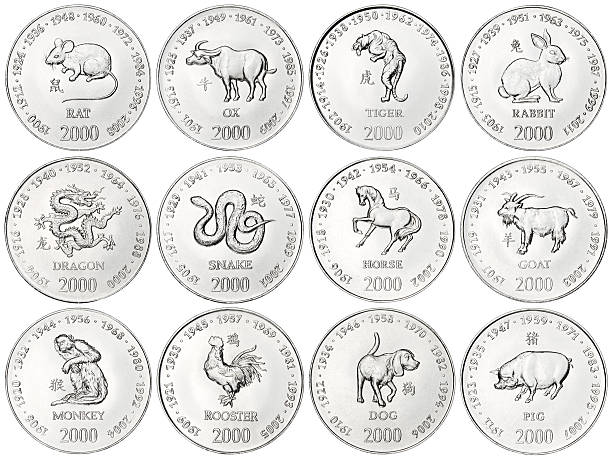 Chinese Zodiac pièces de monnaie sur un arrière-plan blanc - Photo