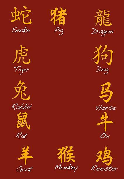 chinese zodiac. - année du mouton photos et images de collection