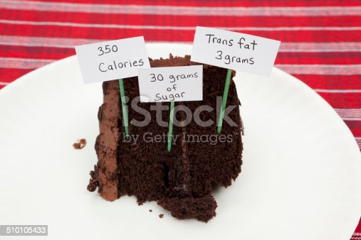 Serving of chocolate cake with nutrition labels for calories, sugar and trans-fat.