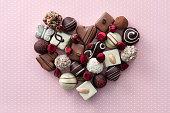 チョコレートキャンディー中心