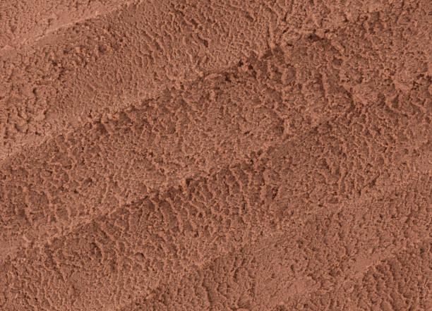 Ice Cream Background S...