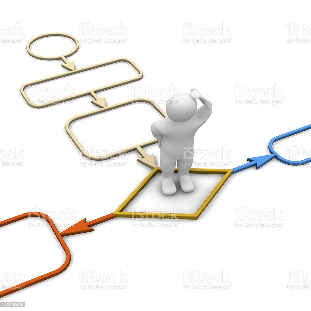 Choice inside diagram royalty-free stock photo