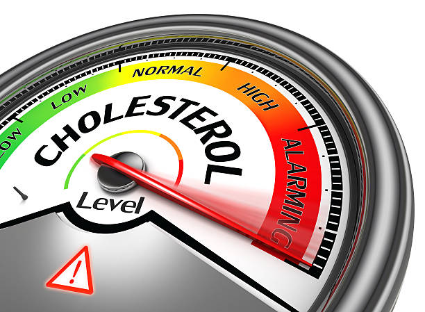 cholesterol level conceptual meter cholesterol level conceptual meter, isolated on white background high up stock pictures, royalty-free photos & images
